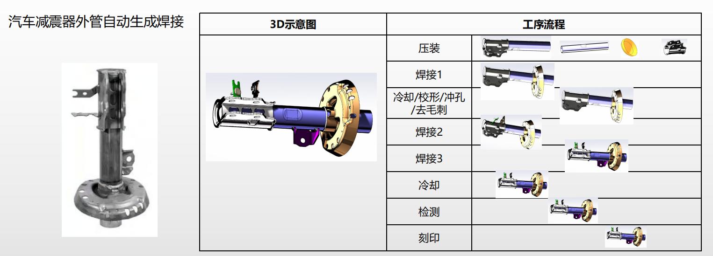"""汽车减震器中汽车的""""动力回收系统"""""""